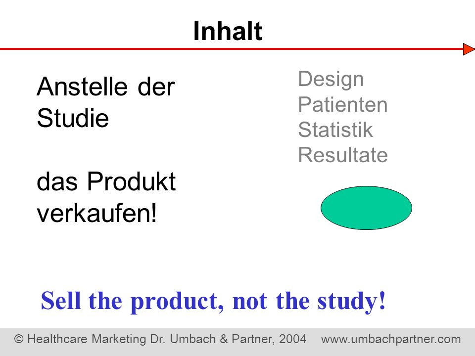 Sell the product, not the study!
