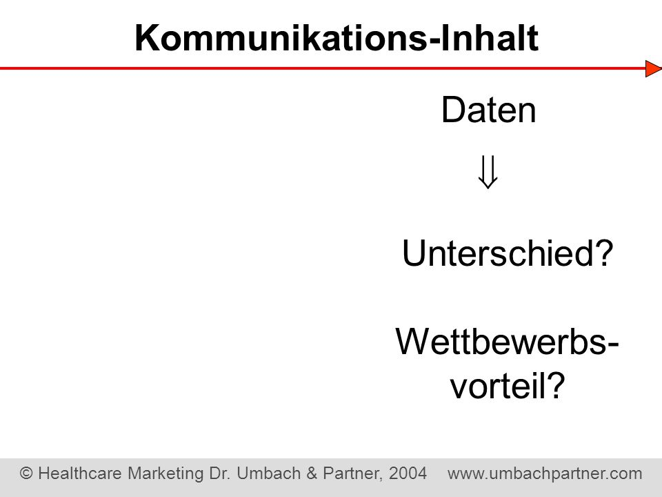 Kommunikations-Inhalt