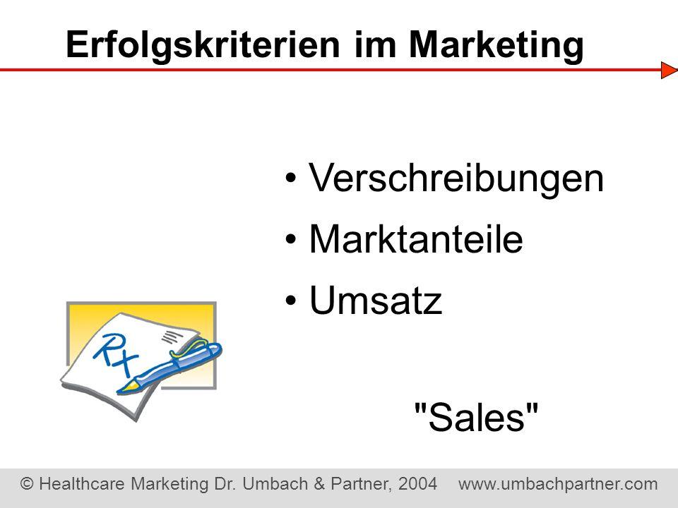 Erfolgskriterien im Marketing