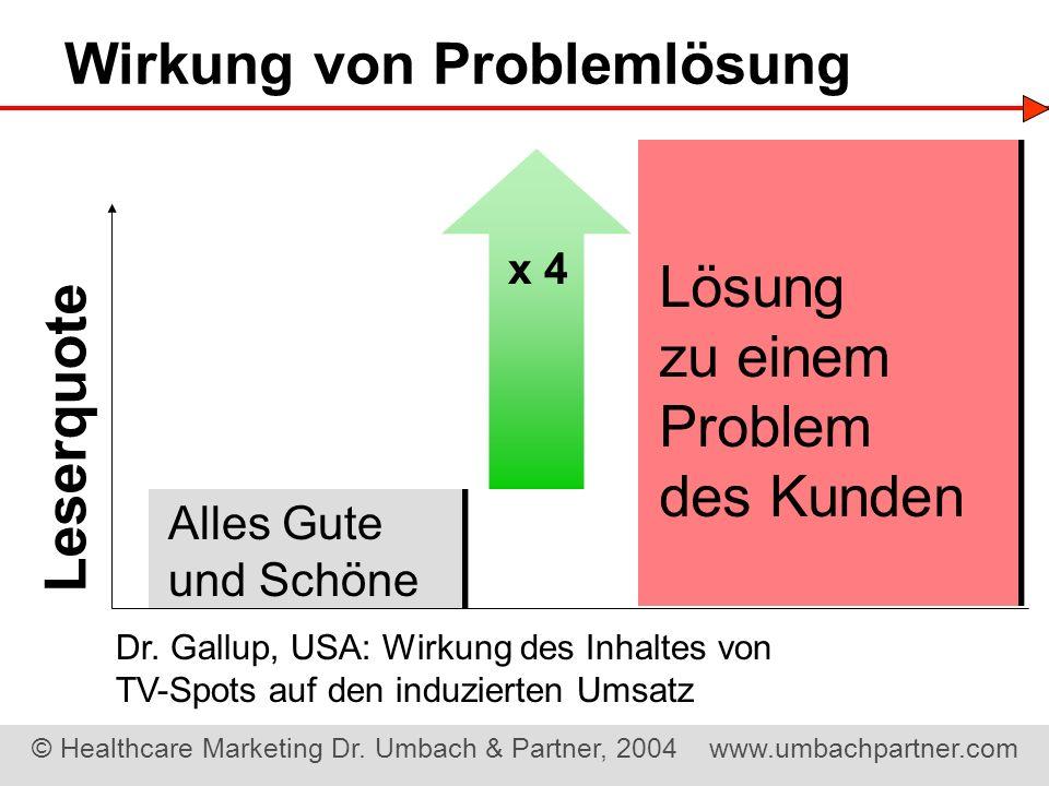 Wirkung von Problemlösung