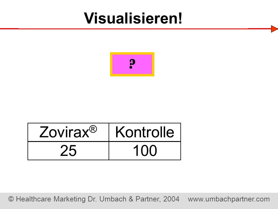Visualisieren! Zovirax® Kontrolle 25 100