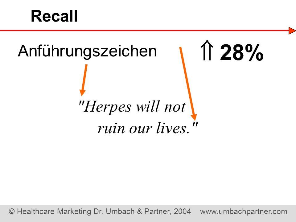 Recall Anführungszeichen  28% Herpes will not ruin our lives.