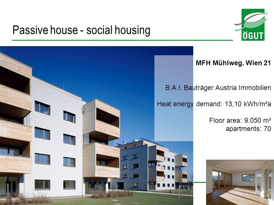 Passive house - social housing