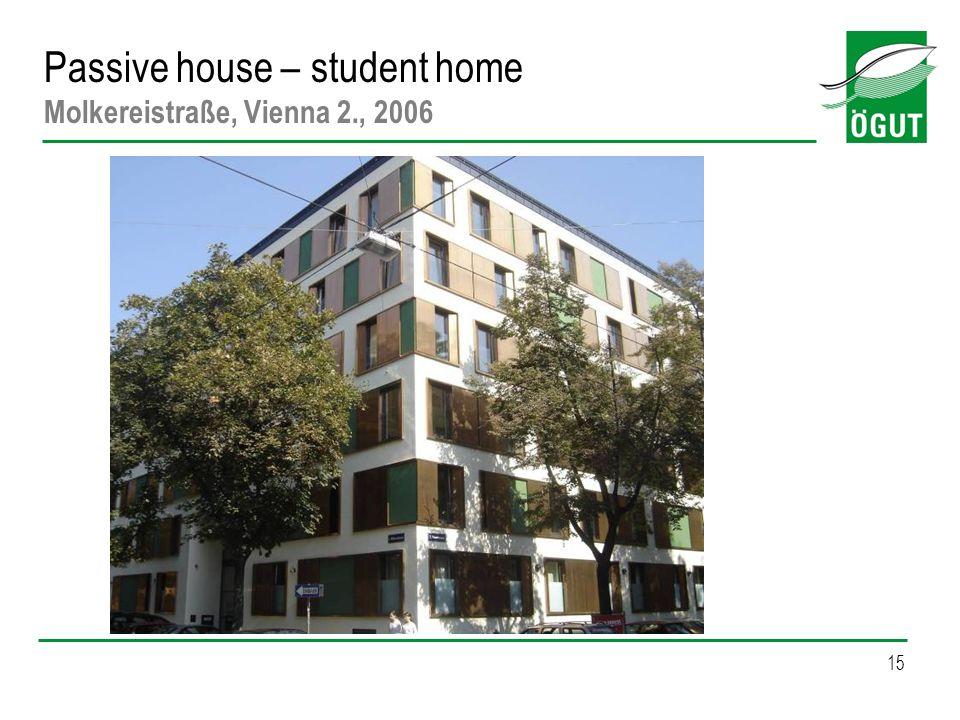 Passive house – student home Molkereistraße, Vienna 2., 2006