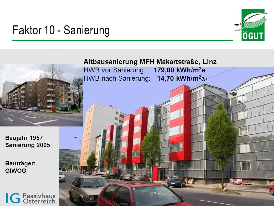 Faktor 10 - Sanierung Altbausanierung MFH Makartstraße, Linz