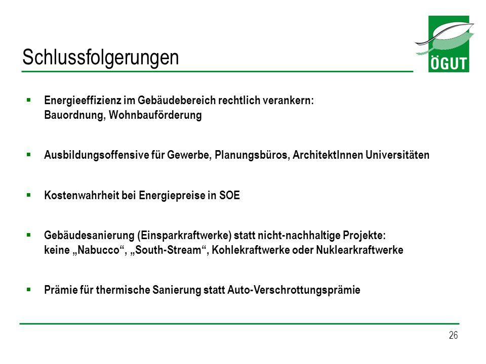 Schlussfolgerungen Energieeffizienz im Gebäudebereich rechtlich verankern: Bauordnung, Wohnbauförderung.
