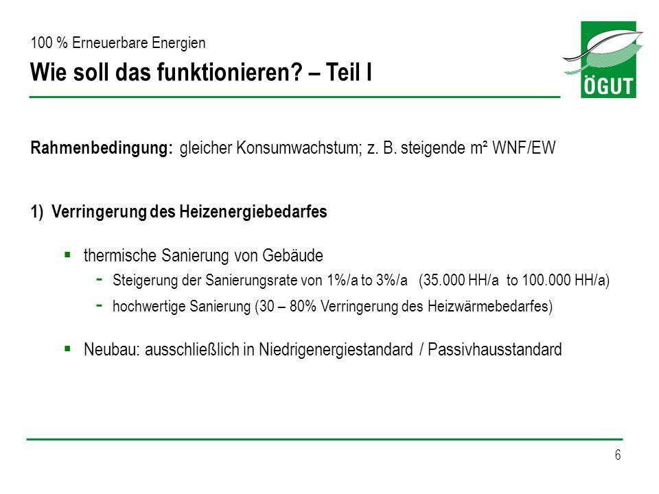 Rahmenbedingung: gleicher Konsumwachstum; z. B. steigende m² WNF/EW