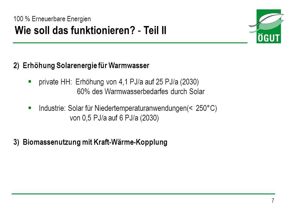 2) Erhöhung Solarenergie für Warmwasser