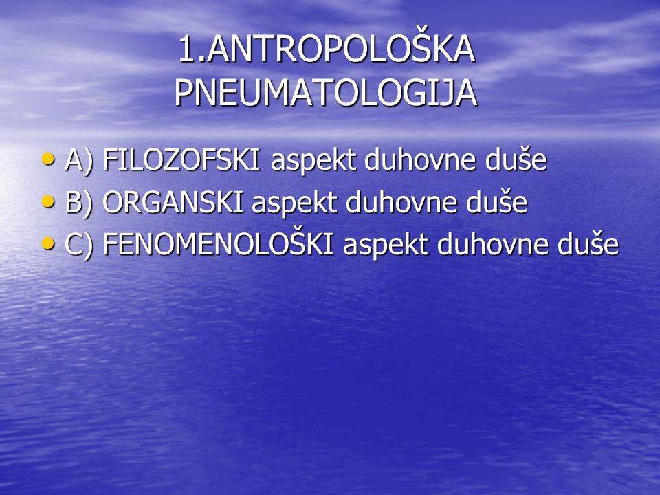 1.ANTROPOLOŠKA PNEUMATOLOGIJA
