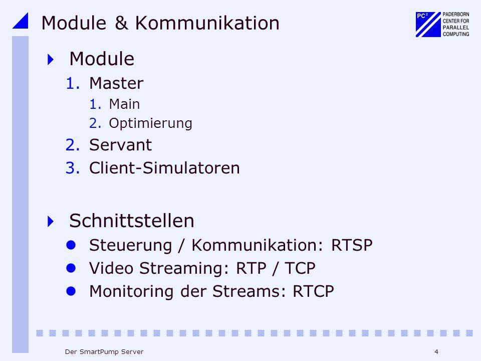 Module & Kommunikation