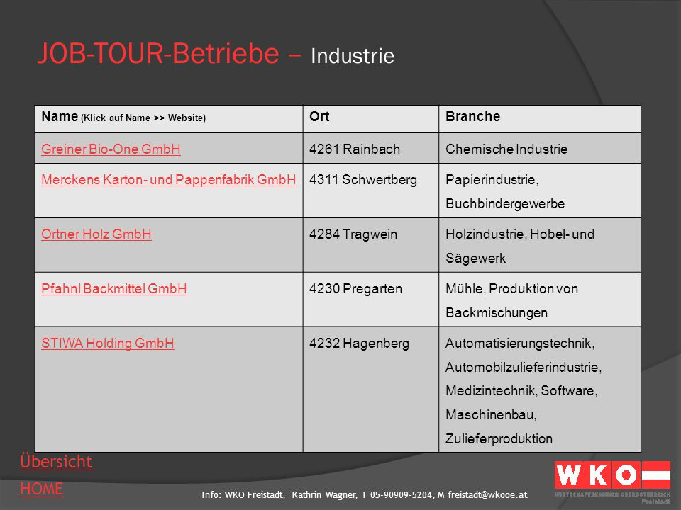 JOB-TOUR-Betriebe – Industrie