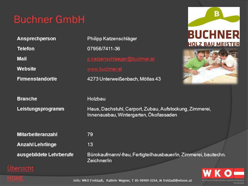 Buchner GmbH Ansprechperson Philipp Katzenschläger Telefon