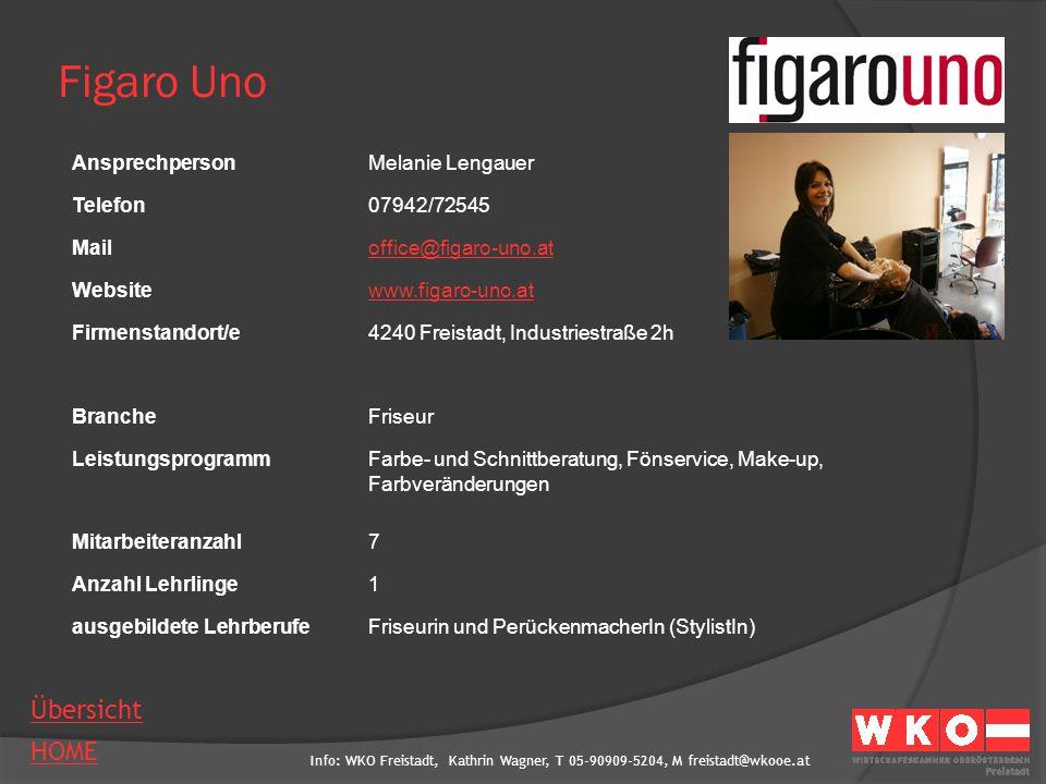 Figaro Uno Ansprechperson Melanie Lengauer Telefon 07942/72545 Mail