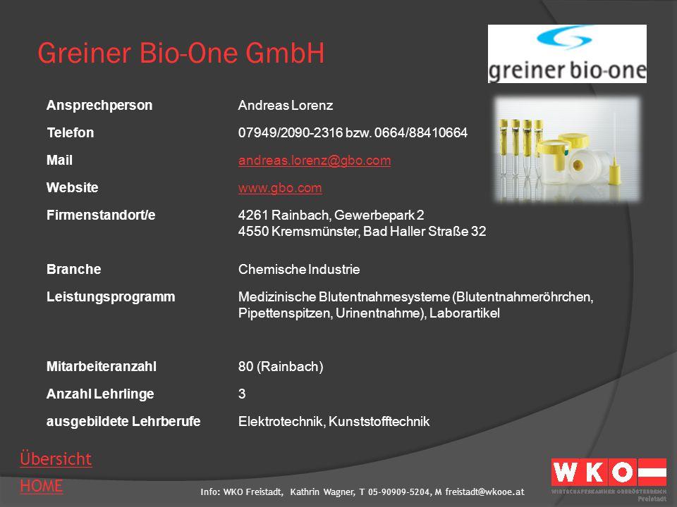 Greiner Bio-One GmbH Ansprechperson Andreas Lorenz Telefon