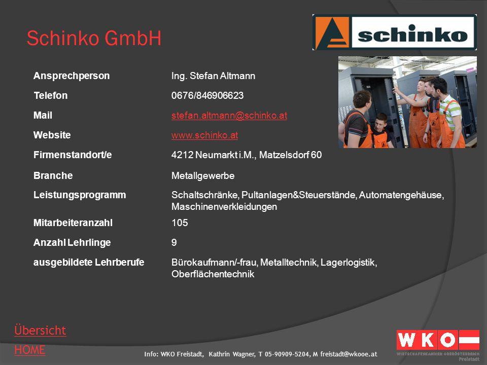 Schinko GmbH Ansprechperson Ing. Stefan Altmann Telefon 0676/846906623