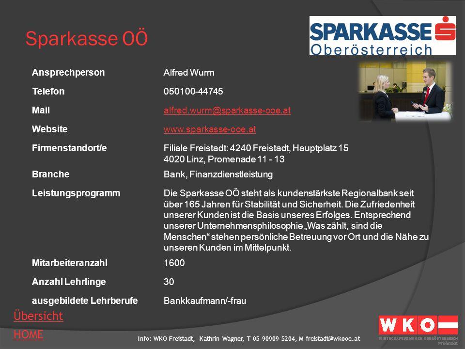 Sparkasse OÖ Ansprechperson Alfred Wurm Telefon 050100-44745 Mail