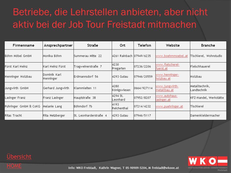 Betriebe, die Lehrstellen anbieten, aber nicht aktiv bei der Job Tour Freistadt mitmachen