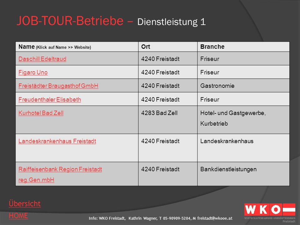 JOB-TOUR-Betriebe – Dienstleistung 1