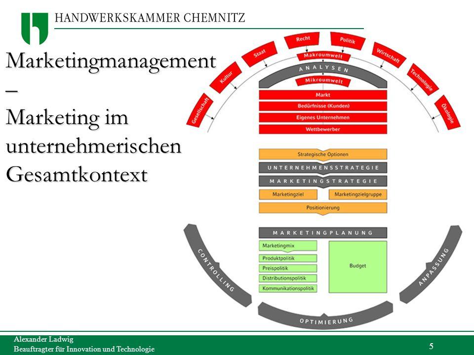 Marketingmanagement – Marketing im unternehmerischen Gesamtkontext