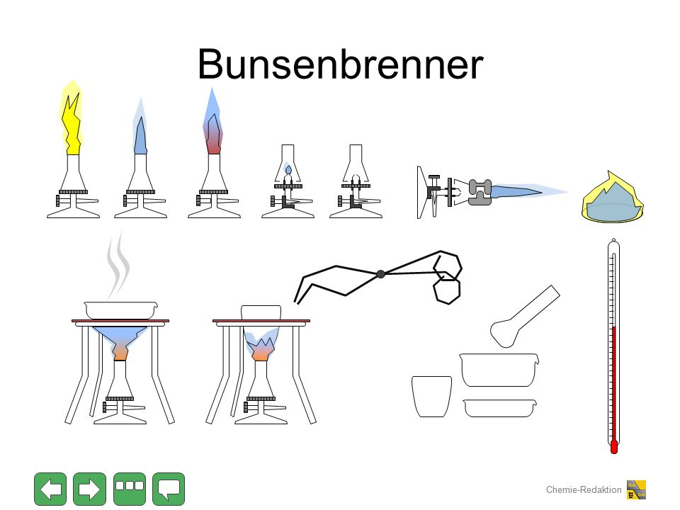 Bunsenbrenner