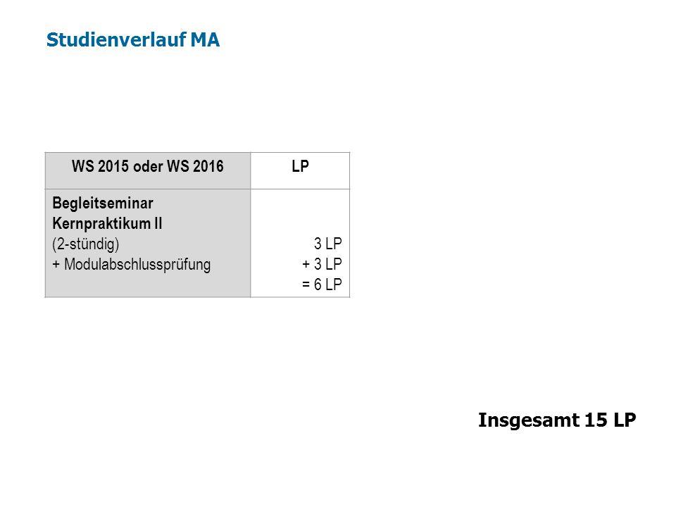 Studienverlauf MA Insgesamt 15 LP WS 2015 oder WS 2016 LP