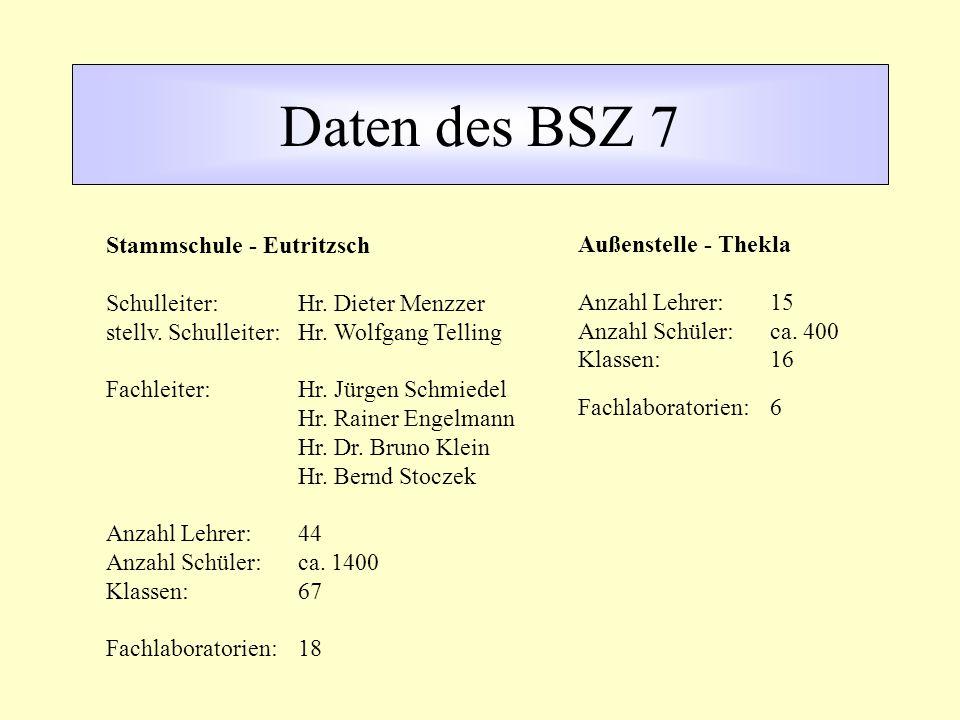 Daten des BSZ 7 Stammschule - Eutritzsch Außenstelle - Thekla