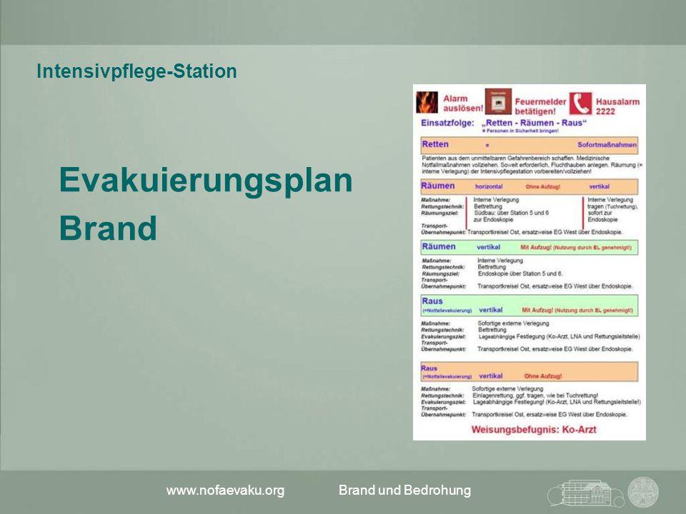 Evakuierungsplan Brand Intensivpflege-Station www.nofaevaku.org