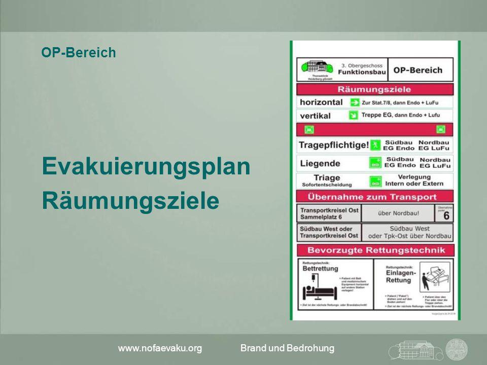 Evakuierungsplan Räumungsziele OP-Bereich www.nofaevaku.org