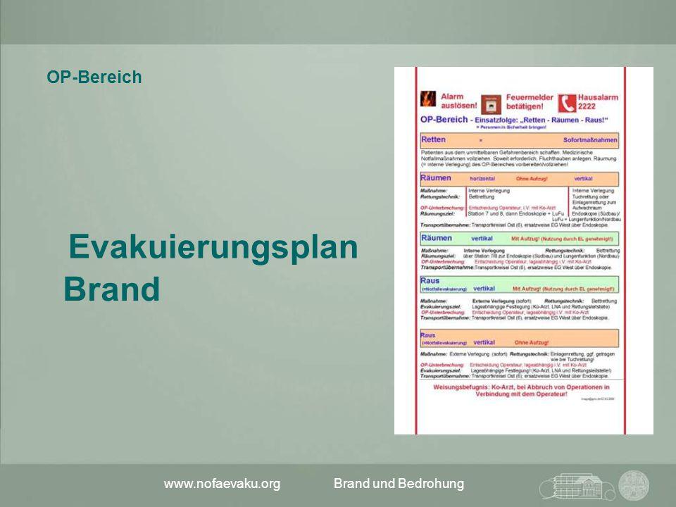 Evakuierungsplan Brand OP-Bereich www.nofaevaku.org