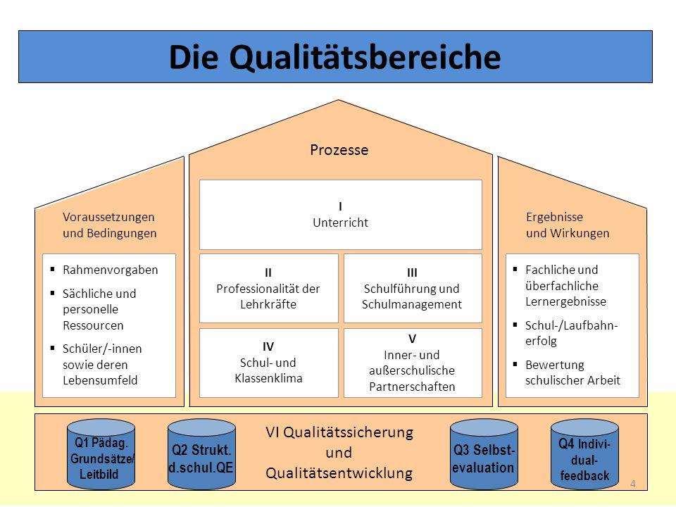 Die Qualitätsbereiche