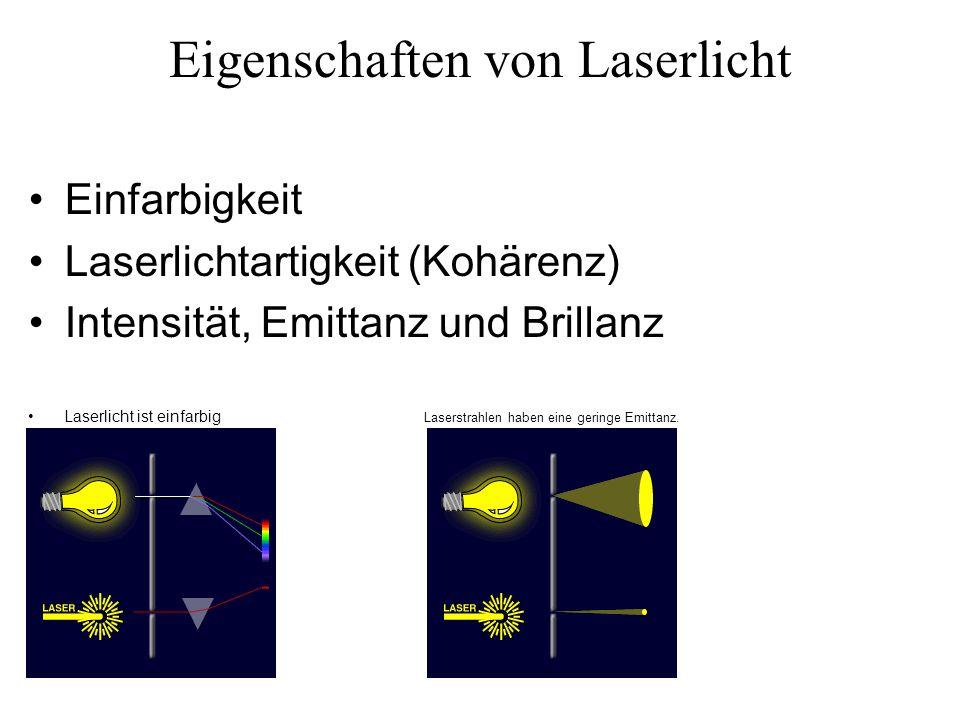 Eigenschaften von Laserlicht