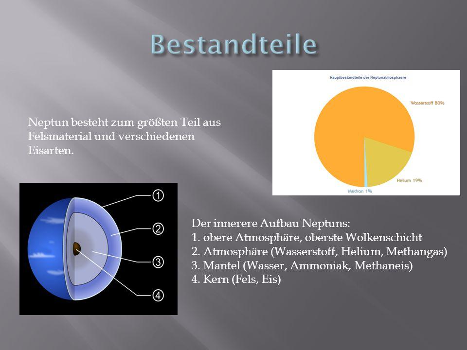 Bestandteile Neptun besteht zum größten Teil aus Felsmaterial und verschiedenen Eisarten. Der innerere Aufbau Neptuns: