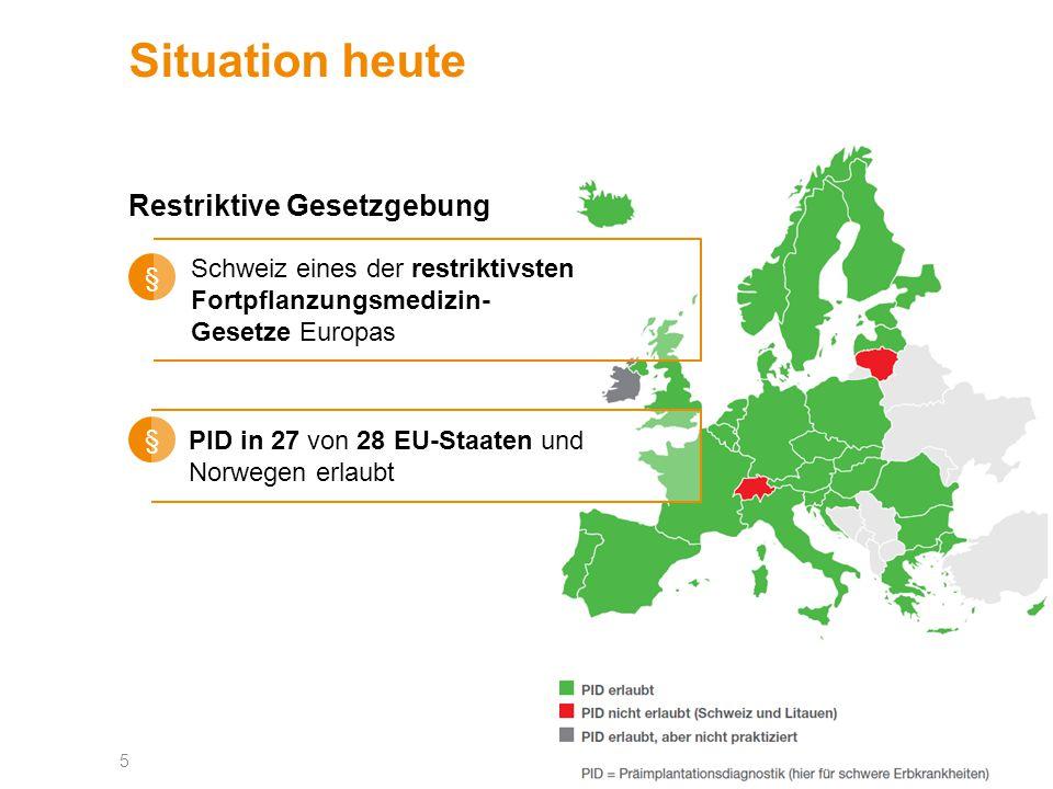 Situation heute Restriktive Gesetzgebung