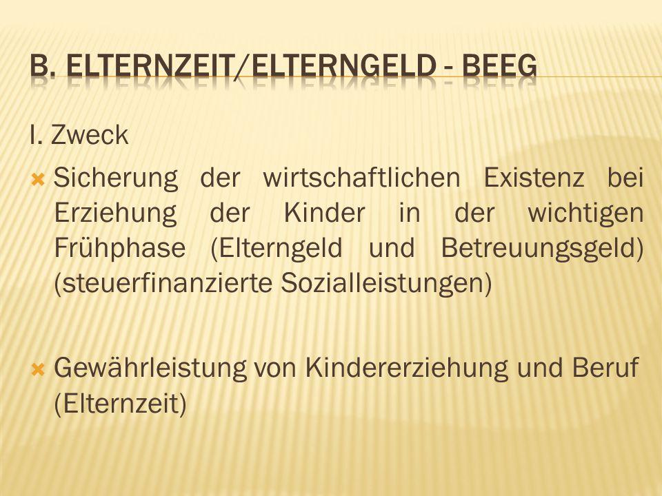 B. Elternzeit/Elterngeld - BEEG