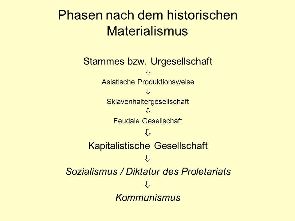 Phasen nach dem historischen Materialismus