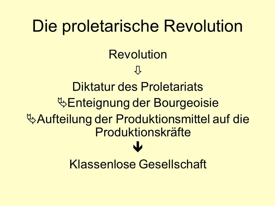 Die proletarische Revolution
