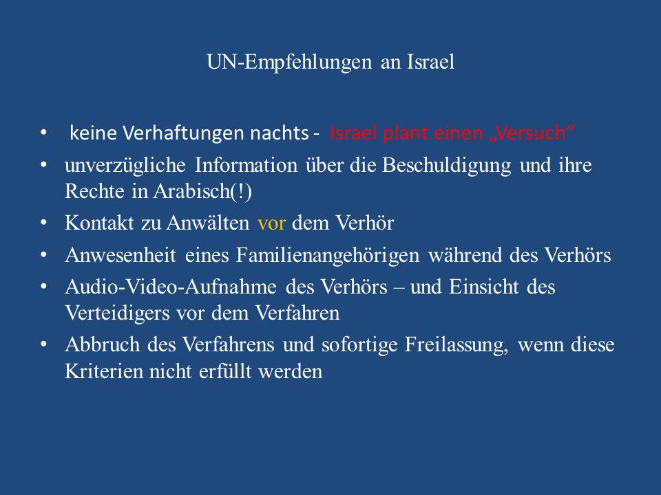 UN-Empfehlungen an Israel