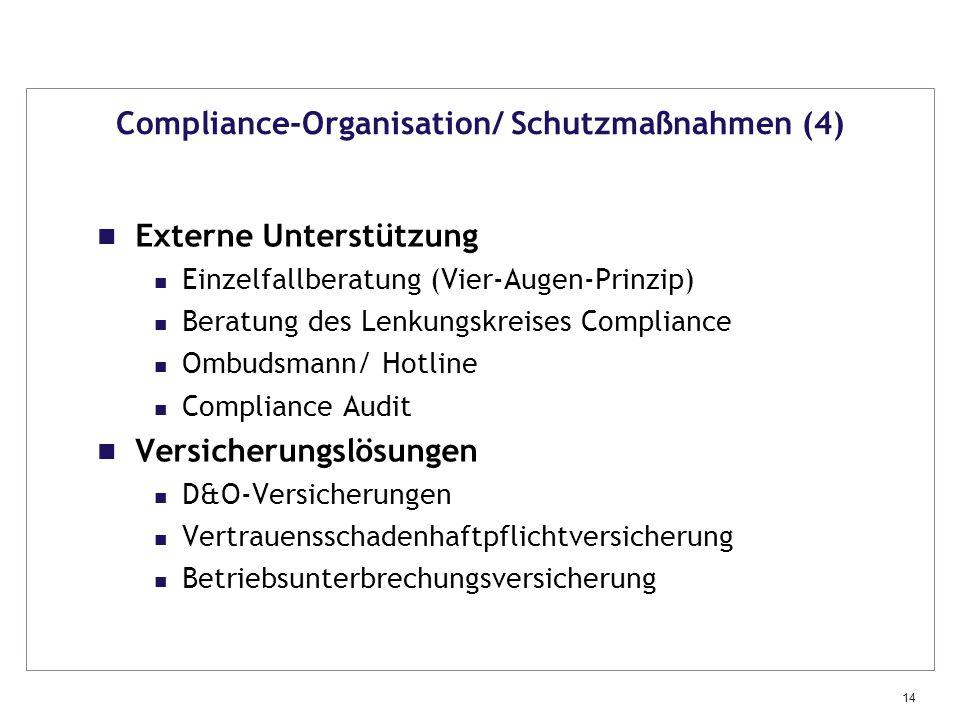 Compliance-Organisation/ Schutzmaßnahmen (4)