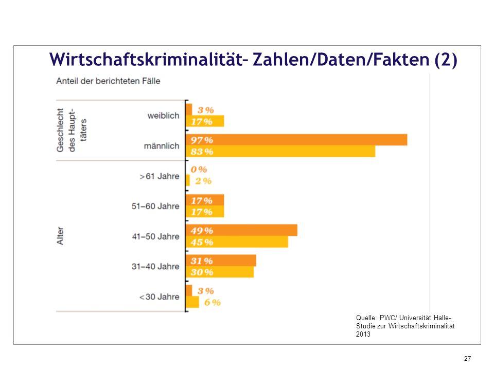 Wirtschaftskriminalität– Zahlen/Daten/Fakten (2)