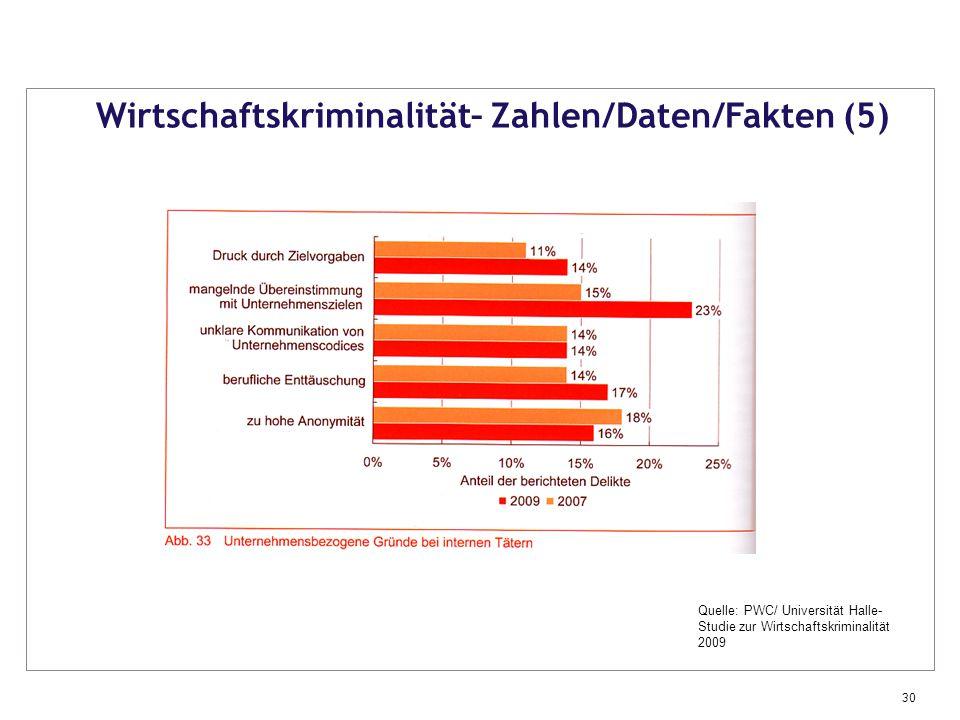 Wirtschaftskriminalität– Zahlen/Daten/Fakten (5)