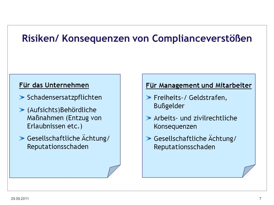 Risiken/ Konsequenzen von Complianceverstößen