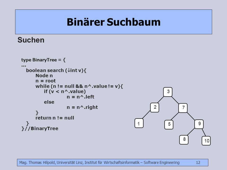 Binärer Suchbaum Suchen type BinaryTree = { ...