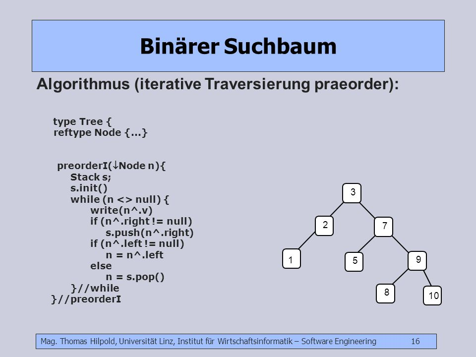 Binärer Suchbaum Algorithmus (iterative Traversierung praeorder):