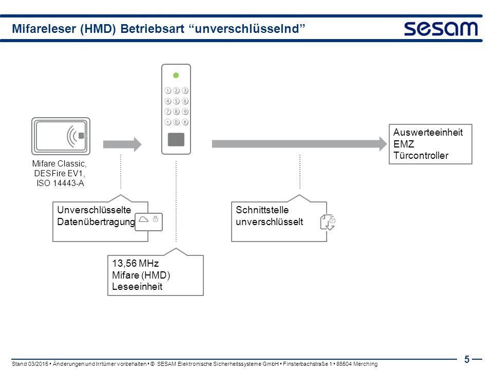 Mifareleser (HMD) Betriebsart unverschlüsselnd