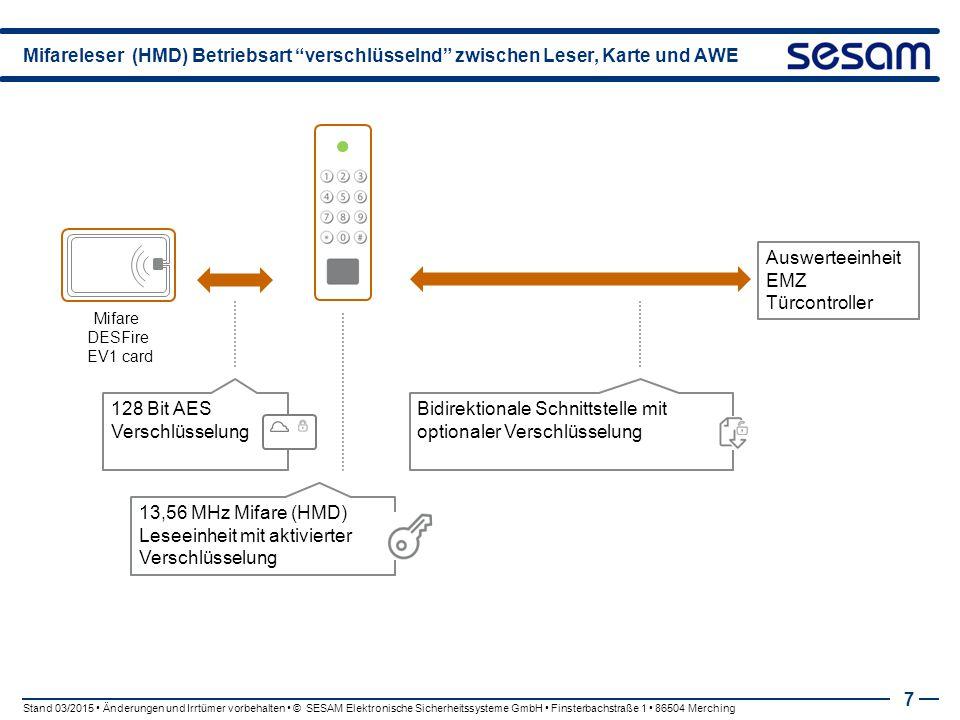 Auswerteeinheit EMZ Türcontroller
