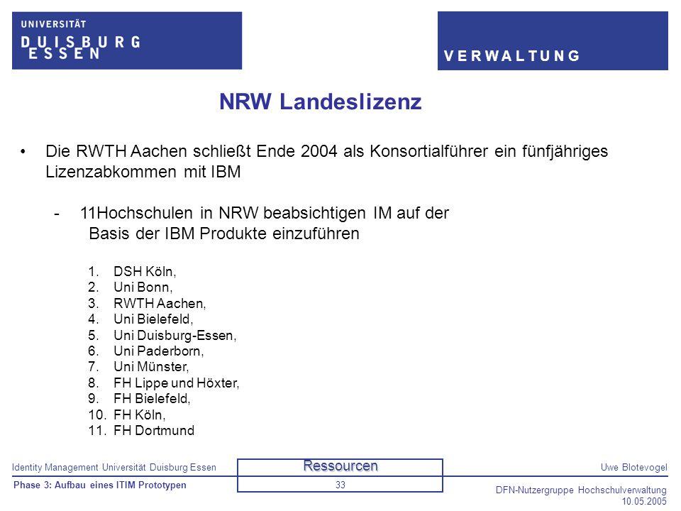 NRW Landeslizenz Die RWTH Aachen schließt Ende 2004 als Konsortialführer ein fünfjähriges Lizenzabkommen mit IBM.