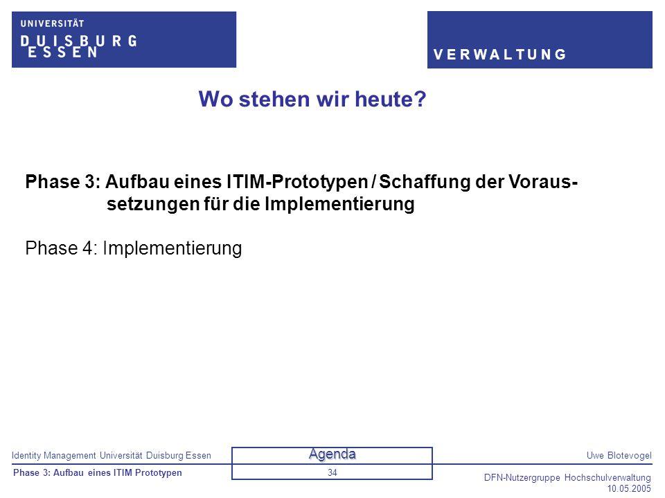 Wo stehen wir heute Phase 3: Aufbau eines ITIM-Prototypen / Schaffung der Voraus- setzungen für die Implementierung.