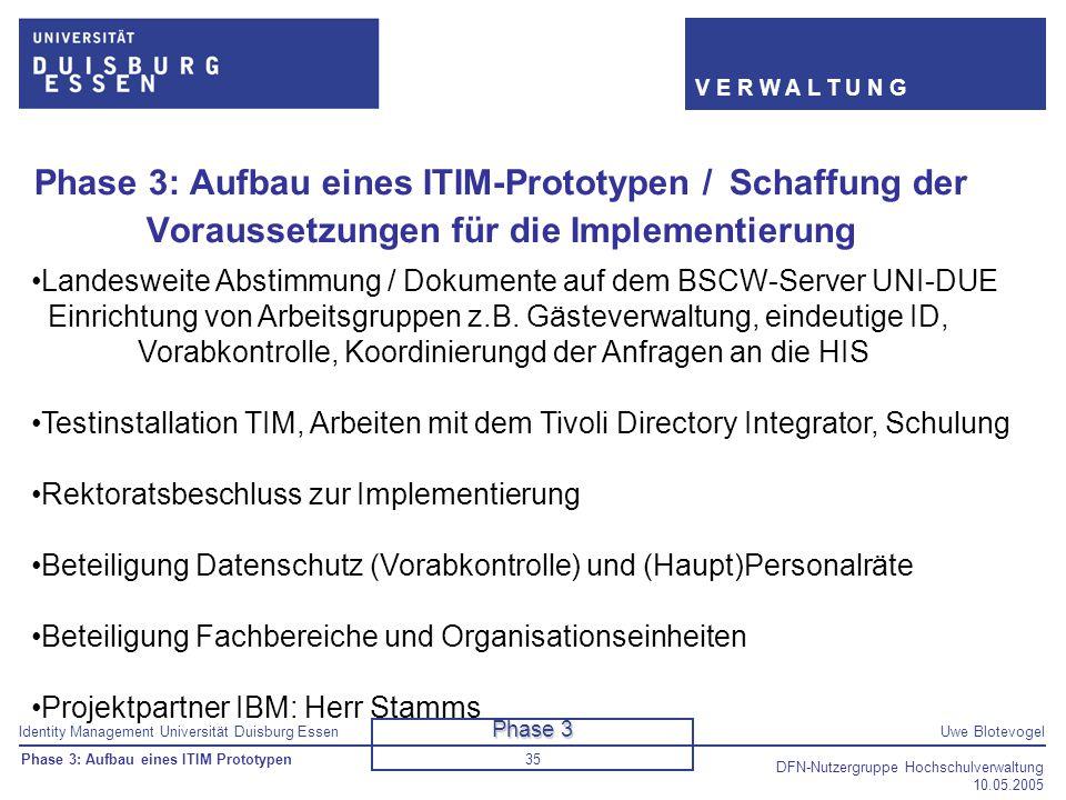 Phase 3: Aufbau eines ITIM-Prototypen / Schaffung der Voraussetzungen für die Implementierung