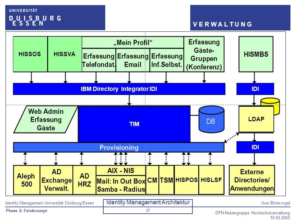 IBM Directory Integrator IDI
