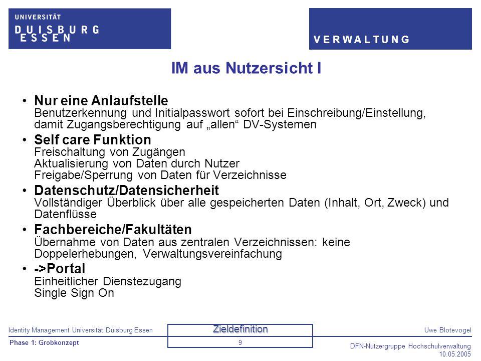 IM aus Nutzersicht I Basic text slide